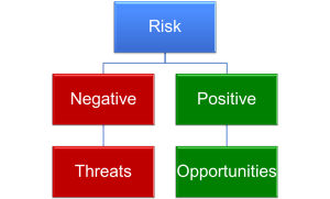 Threats-and-Opportunities